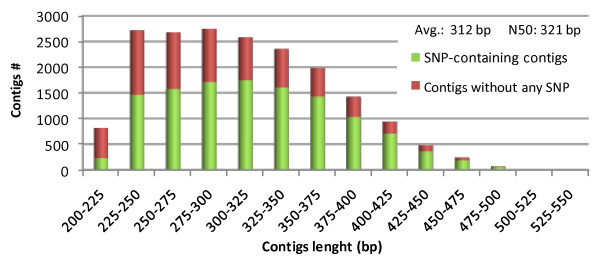 http://static-content.springer.com/image/art%3A10.1186%2F1471-2164-13-3/MediaObjects/12864_2011_3831_Fig2_HTML.jpg