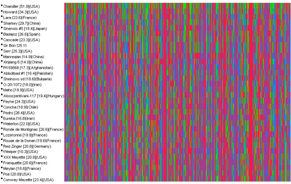 http://static-content.springer.com/image/art%3A10.1186%2F1471-2164-13-354/MediaObjects/12864_2012_4477_Fig7_HTML.jpg
