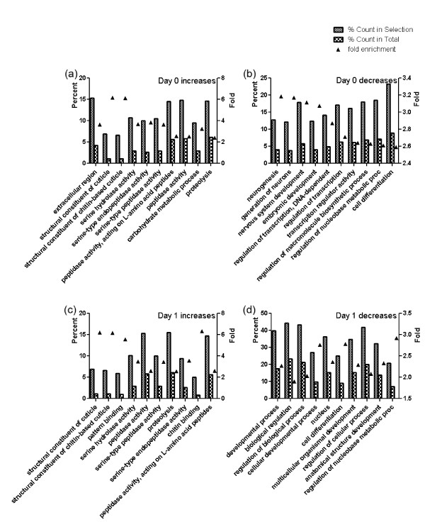 http://static-content.springer.com/image/art%3A10.1186%2F1471-2164-13-359/MediaObjects/12864_2012_4135_Fig4_HTML.jpg