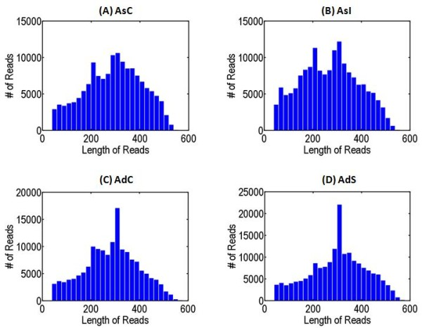 http://static-content.springer.com/image/art%3A10.1186%2F1471-2164-13-387/MediaObjects/12864_2011_4341_Fig1_HTML.jpg