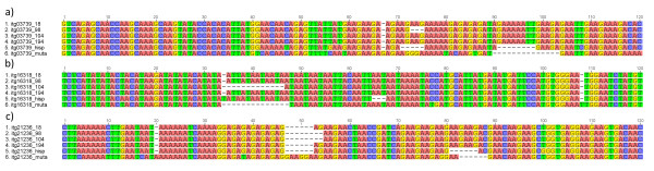 http://static-content.springer.com/image/art%3A10.1186%2F1471-2164-13-425/MediaObjects/12864_2012_4259_Fig4_HTML.jpg