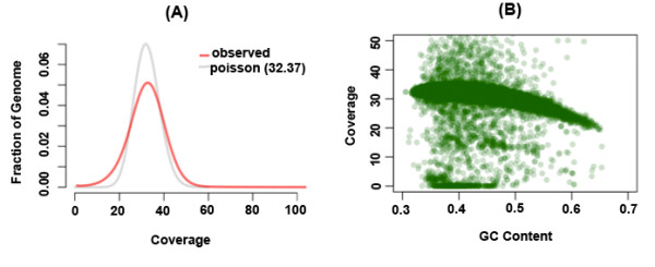 http://static-content.springer.com/image/art%3A10.1186%2F1471-2164-13-440/MediaObjects/12864_2012_4503_Fig1_HTML.jpg