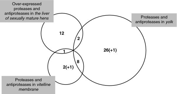 http://static-content.springer.com/image/art%3A10.1186%2F1471-2164-13-457/MediaObjects/12864_2012_4345_Fig3_HTML.jpg