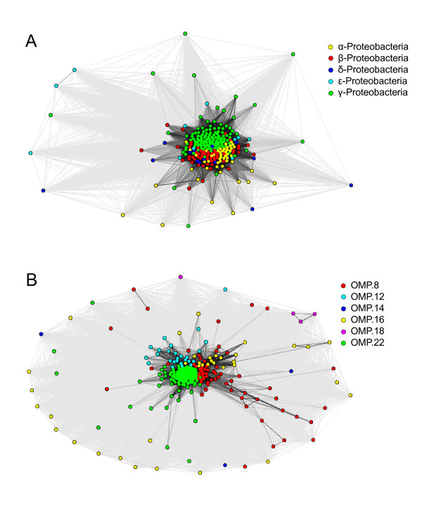 http://static-content.springer.com/image/art%3A10.1186%2F1471-2164-13-510/MediaObjects/12864_2012_4762_Fig10_HTML.jpg