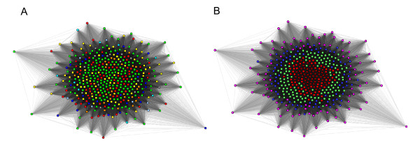 http://static-content.springer.com/image/art%3A10.1186%2F1471-2164-13-510/MediaObjects/12864_2012_4762_Fig2_HTML.jpg