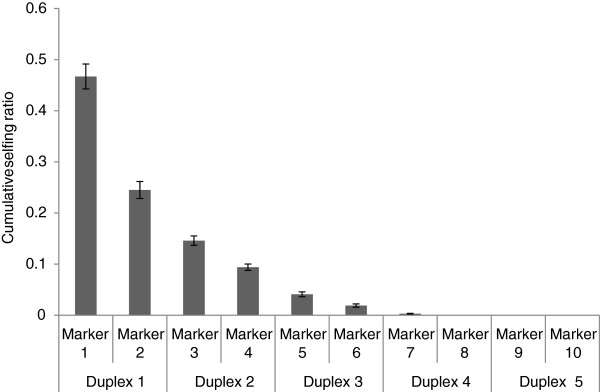 http://static-content.springer.com/image/art%3A10.1186%2F1471-2164-13-522/MediaObjects/12864_2012_4508_Fig6_HTML.jpg