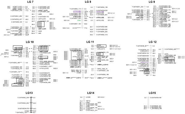 http://static-content.springer.com/image/art%3A10.1186%2F1471-2164-13-527/MediaObjects/12864_2012_4510_Fig2_HTML.jpg