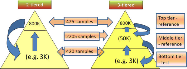 http://static-content.springer.com/image/art%3A10.1186%2F1471-2164-13-538/MediaObjects/12864_2012_4479_Fig1_HTML.jpg