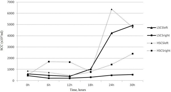 http://static-content.springer.com/image/art%3A10.1186%2F1471-2164-13-540/MediaObjects/12864_2012_4487_Fig4_HTML.jpg