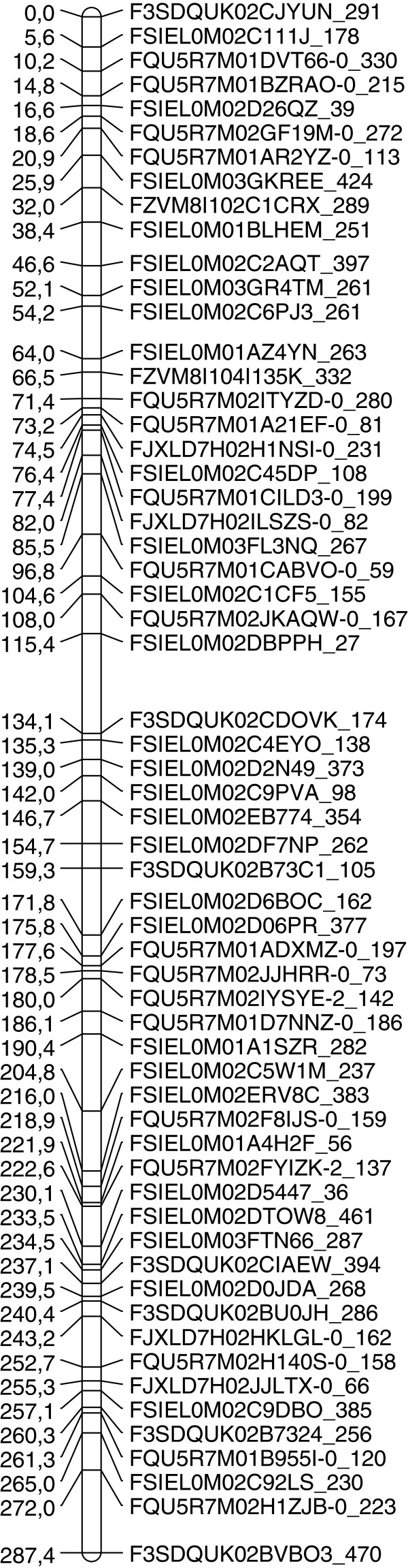 http://static-content.springer.com/image/art%3A10.1186%2F1471-2164-13-551/MediaObjects/12864_2012_4532_Fig2_HTML.jpg