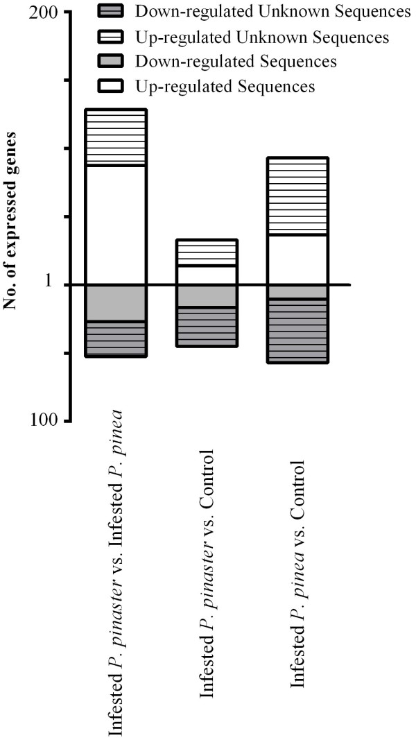http://static-content.springer.com/image/art%3A10.1186%2F1471-2164-13-599/MediaObjects/12864_2012_4567_Fig4_HTML.jpg