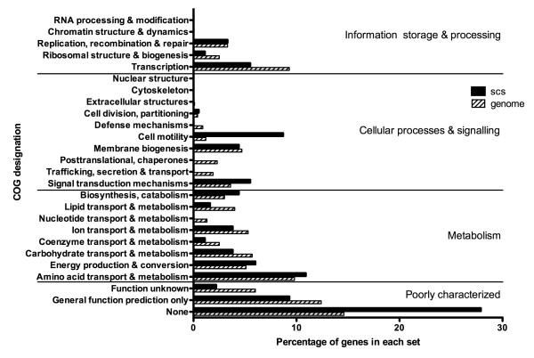 http://static-content.springer.com/image/art%3A10.1186%2F1471-2164-13-63/MediaObjects/12864_2011_3897_Fig1_HTML.jpg