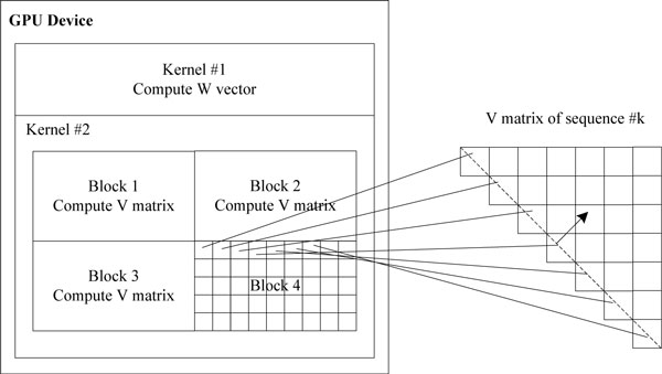 http://static-content.springer.com/image/art%3A10.1186%2F1471-2164-13-S1-S14/MediaObjects/12864_2012_3807_Fig5_HTML.jpg