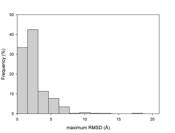 http://static-content.springer.com/image/art%3A10.1186%2F1471-2164-13-S4-S5/MediaObjects/12864_2012_4026_Fig2_HTML.jpg