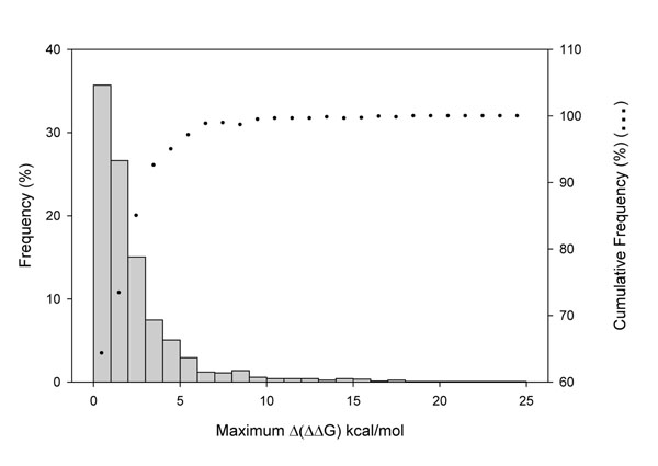 http://static-content.springer.com/image/art%3A10.1186%2F1471-2164-13-S4-S5/MediaObjects/12864_2012_4026_Fig4_HTML.jpg