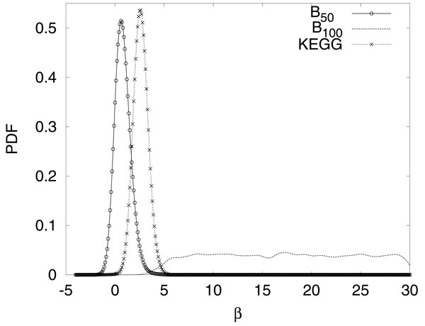 http://static-content.springer.com/image/art%3A10.1186%2F1471-2164-13-S5-S2/MediaObjects/12864_2012_4276_Fig1_HTML.jpg