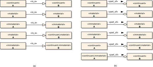 http://static-content.springer.com/image/art%3A10.1186%2F1471-2164-13-S5-S3/MediaObjects/12864_2012_4277_Fig7_HTML.jpg