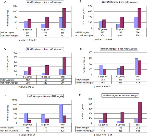 http://static-content.springer.com/image/art%3A10.1186%2F1471-2164-13-S7-S14/MediaObjects/12864_2012_4424_Fig1_HTML.jpg