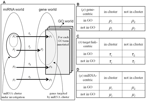 http://static-content.springer.com/image/art%3A10.1186%2F1471-2164-13-S7-S17/MediaObjects/12864_2012_4427_Fig2_HTML.jpg