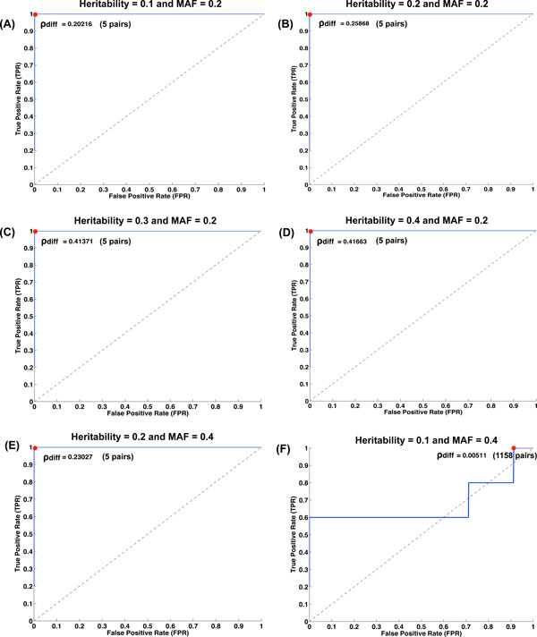 http://static-content.springer.com/image/art%3A10.1186%2F1471-2164-13-S7-S2/MediaObjects/12864_2012_4412_Fig4_HTML.jpg