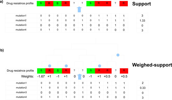 http://static-content.springer.com/image/art%3A10.1186%2F1471-2164-13-S7-S23/MediaObjects/12864_2012_4433_Fig1_HTML.jpg