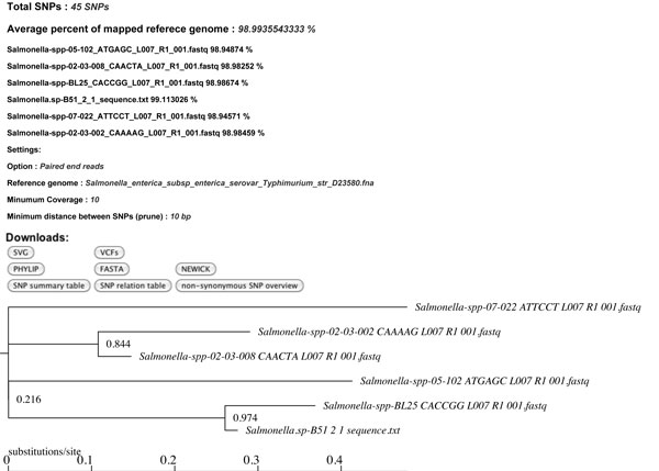 http://static-content.springer.com/image/art%3A10.1186%2F1471-2164-13-S7-S6/MediaObjects/12864_2012_4416_Fig2_HTML.jpg