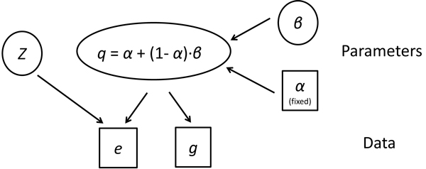 http://static-content.springer.com/image/art%3A10.1186%2F1471-2164-13-S8-S9/MediaObjects/12864_2012_4450_Fig2_HTML.jpg