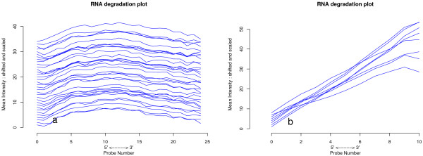 http://static-content.springer.com/image/art%3A10.1186%2F1471-2164-14-14/MediaObjects/12864_2012_4663_Fig2_HTML.jpg