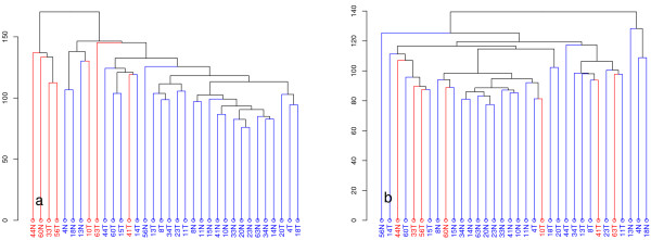 http://static-content.springer.com/image/art%3A10.1186%2F1471-2164-14-14/MediaObjects/12864_2012_4663_Fig4_HTML.jpg