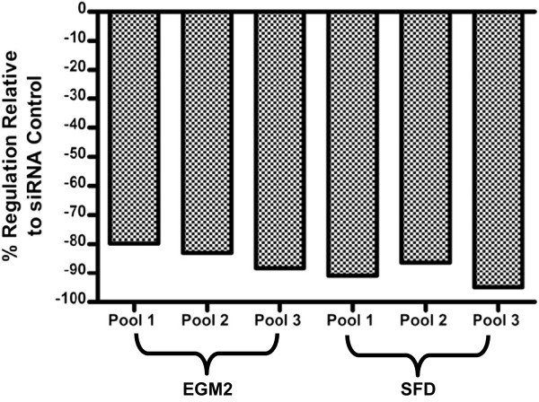 http://static-content.springer.com/image/art%3A10.1186%2F1471-2164-14-23/MediaObjects/12864_2012_4718_Fig4_HTML.jpg