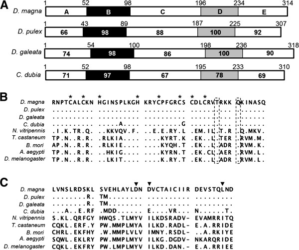 http://static-content.springer.com/image/art%3A10.1186%2F1471-2164-14-239/MediaObjects/12864_2012_4947_Fig3_HTML.jpg
