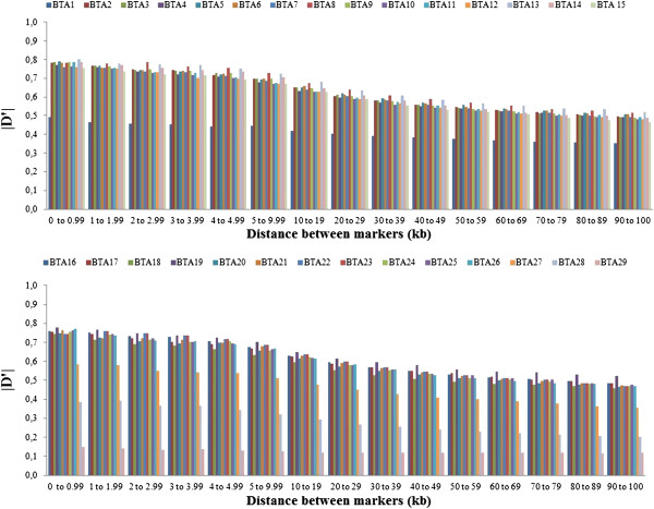 http://static-content.springer.com/image/art%3A10.1186%2F1471-2164-14-305/MediaObjects/12864_2012_5019_Fig3_HTML.jpg