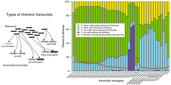 http://static-content.springer.com/image/art%3A10.1186%2F1471-2164-14-328/MediaObjects/12864_2012_5025_Fig1_HTML.jpg