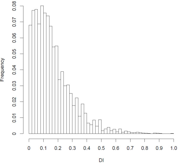 http://static-content.springer.com/image/art%3A10.1186%2F1471-2164-14-330/MediaObjects/12864_2012_5015_Fig2_HTML.jpg