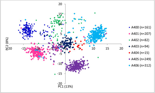 http://static-content.springer.com/image/art%3A10.1186%2F1471-2164-14-393/MediaObjects/12864_2013_5097_Fig1_HTML.jpg