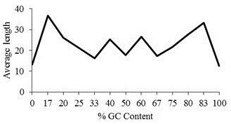 http://static-content.springer.com/image/art%3A10.1186%2F1471-2164-14-43/MediaObjects/12864_2012_4698_Fig5_HTML.jpg