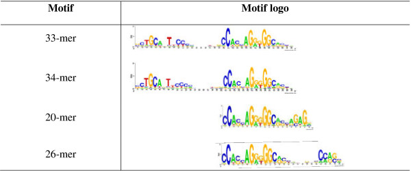 http://static-content.springer.com/image/art%3A10.1186%2F1471-2164-14-553/MediaObjects/12864_2013_5294_Fig6_HTML.jpg
