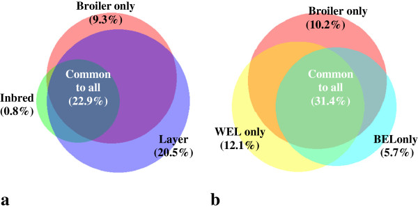 http://static-content.springer.com/image/art%3A10.1186%2F1471-2164-14-59/MediaObjects/12864_2012_4781_Fig3_HTML.jpg