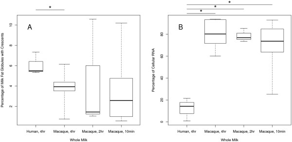 http://static-content.springer.com/image/art%3A10.1186%2F1471-2164-14-872/MediaObjects/12864_2013_5560_Fig2_HTML.jpg