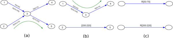 http://static-content.springer.com/image/art%3A10.1186%2F1471-2164-14-S1-S8/MediaObjects/12864_2013_4623_Fig5_HTML.jpg