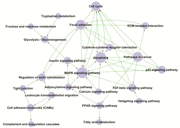 http://static-content.springer.com/image/art%3A10.1186%2F1471-2164-15-103/MediaObjects/12864_2013_5768_Fig6_HTML.jpg