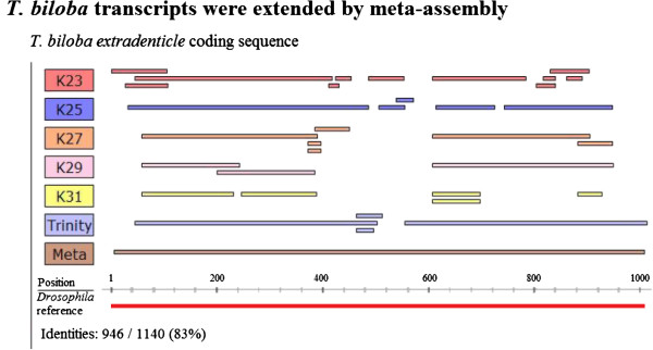 http://static-content.springer.com/image/art%3A10.1186%2F1471-2164-15-188/MediaObjects/12864_2013_7026_Fig4_HTML.jpg
