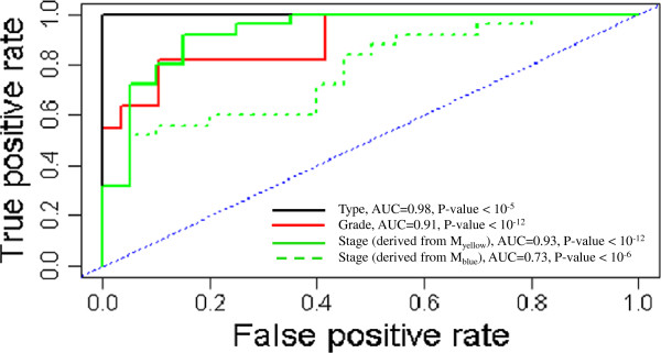 http://static-content.springer.com/image/art%3A10.1186%2F1471-2164-15-300/MediaObjects/12864_2013_6046_Fig5_HTML.jpg
