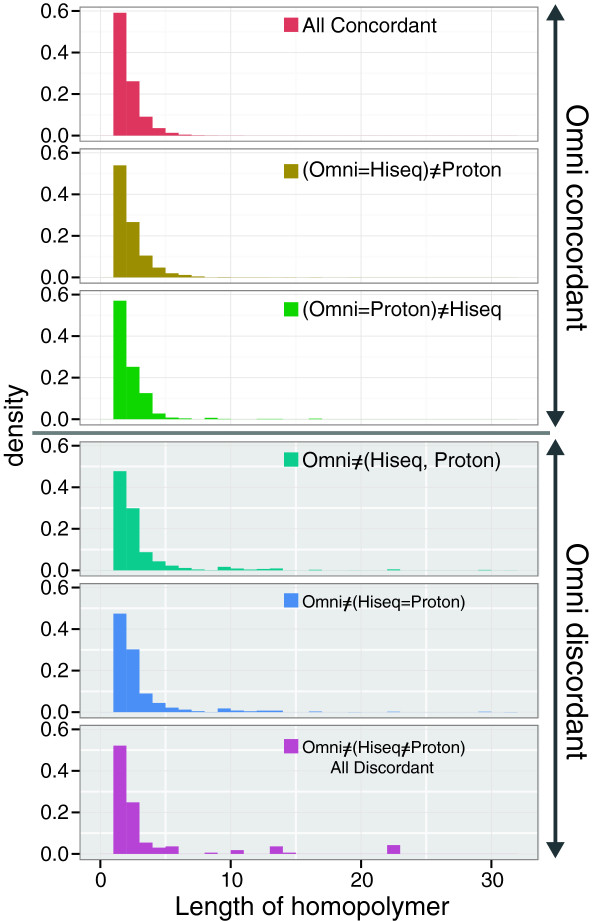 http://static-content.springer.com/image/art%3A10.1186%2F1471-2164-15-673/MediaObjects/12864_2013_6358_Fig5_HTML.jpg