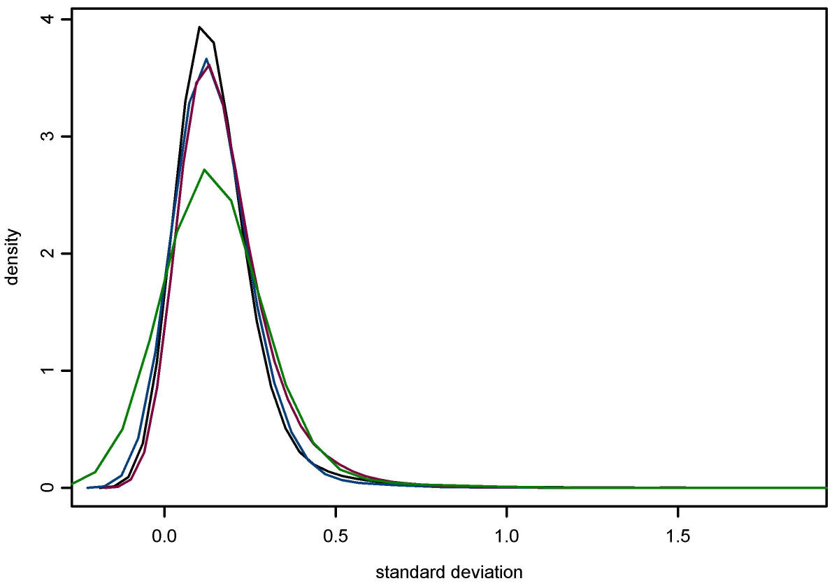 http://static-content.springer.com/image/art%3A10.1186%2F1471-2164-3-27/MediaObjects/12864_2002_Article_40_Fig6_HTML.jpg