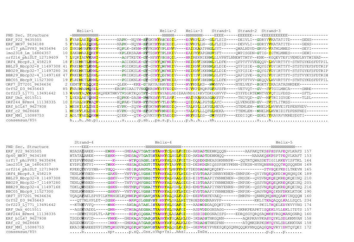 http://static-content.springer.com/image/art%3A10.1186%2F1471-2164-3-8/MediaObjects/12864_2002_Article_21_Fig3_HTML.jpg