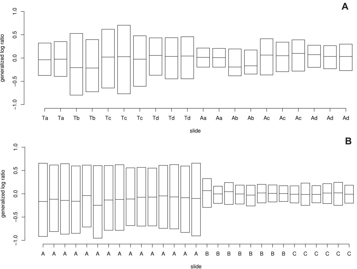 http://static-content.springer.com/image/art%3A10.1186%2F1471-2164-5-29/MediaObjects/12864_2003_Article_131_Fig1_HTML.jpg