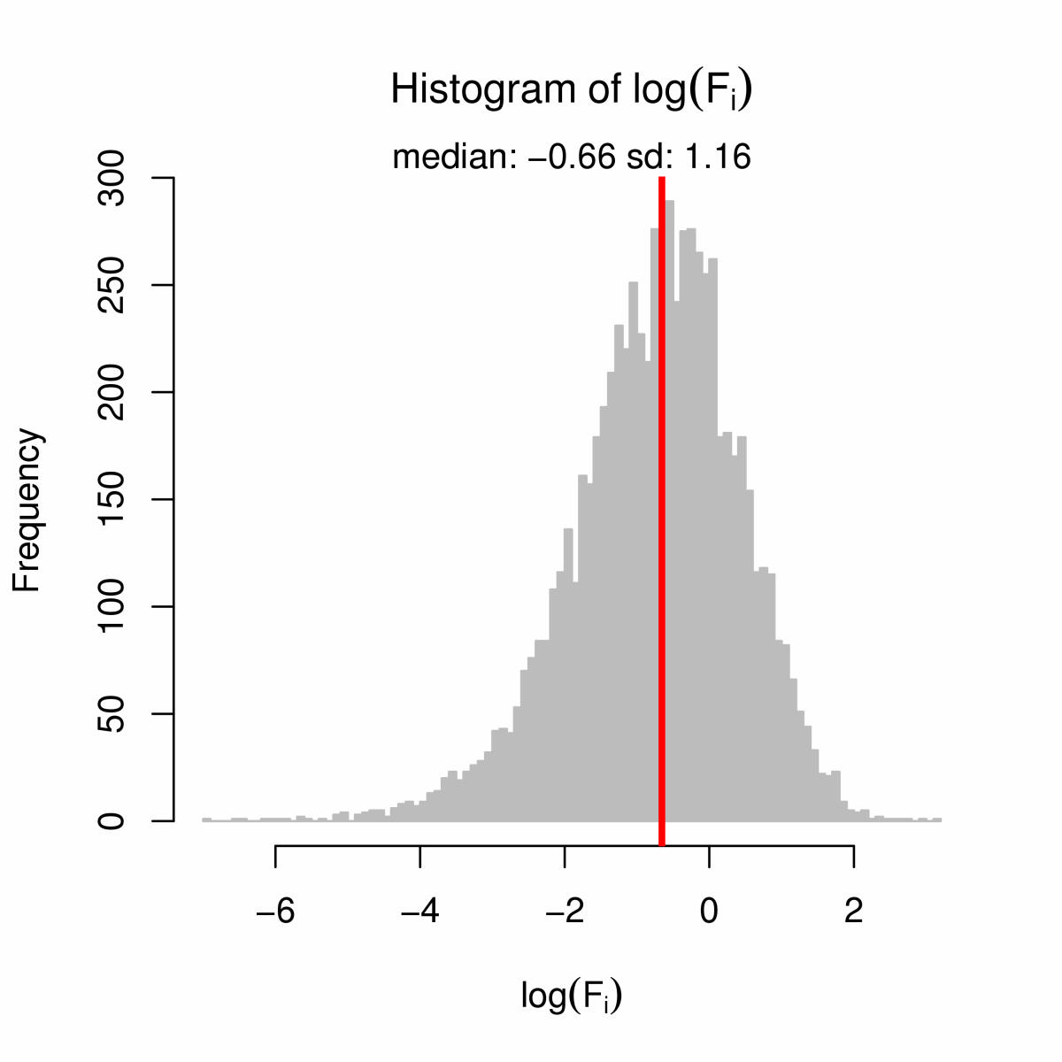 http://static-content.springer.com/image/art%3A10.1186%2F1471-2164-5-29/MediaObjects/12864_2003_Article_131_Fig3_HTML.jpg