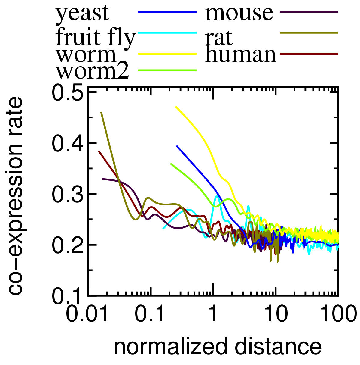 http://static-content.springer.com/image/art%3A10.1186%2F1471-2164-5-4/MediaObjects/12864_2003_Article_106_Fig3_HTML.jpg