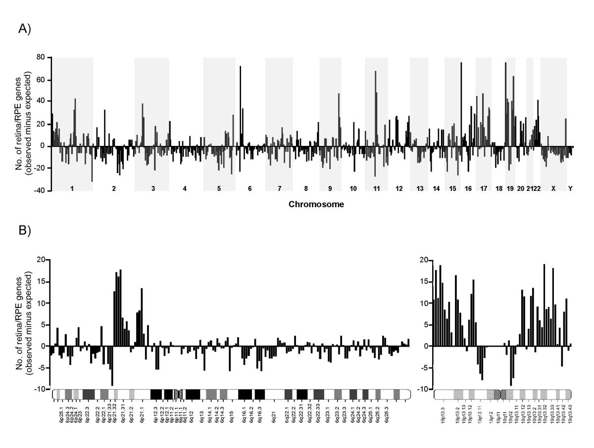 http://static-content.springer.com/image/art%3A10.1186%2F1471-2164-5-50/MediaObjects/12864_2004_Article_152_Fig1_HTML.jpg